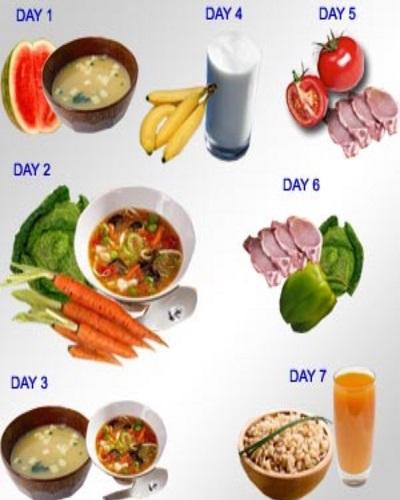 7 Day Detox (2)